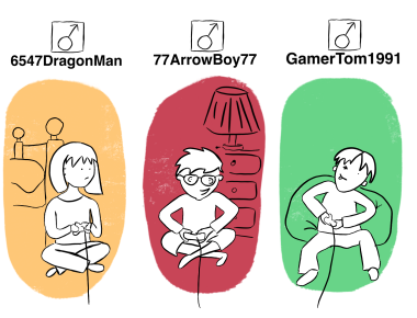 female gaming